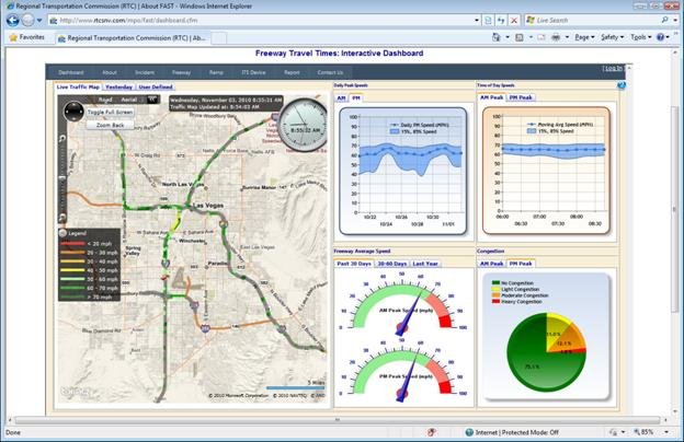 Real Time Internet Traffic Map.About Pmms Quick Overview